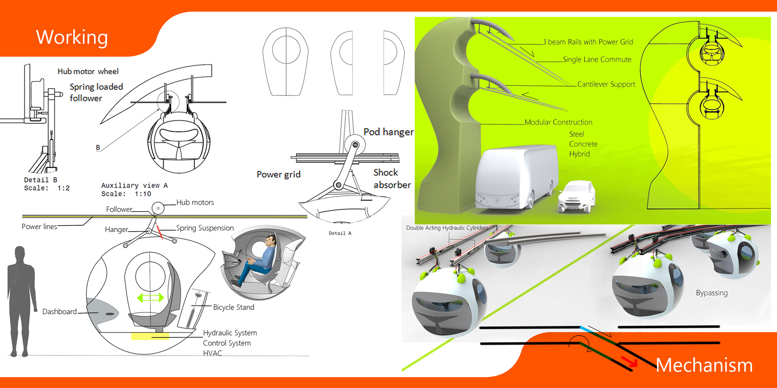Public Transport System for 2030 for PACE Forum Design Competition