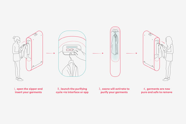 Pura Case Portable Wardrobe Purifier by CRA-Carlo Ratti Associati