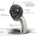Q.bo One : An Open Source Robot by Thecorpora