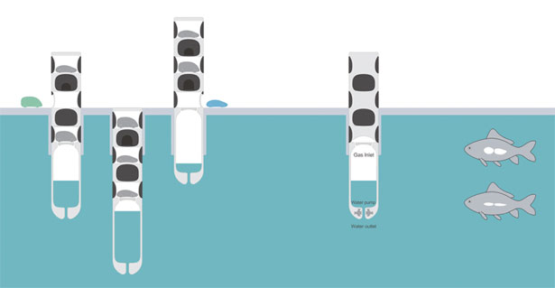 Red Dot Award Design Concept 2012 - Water-Parking Lots