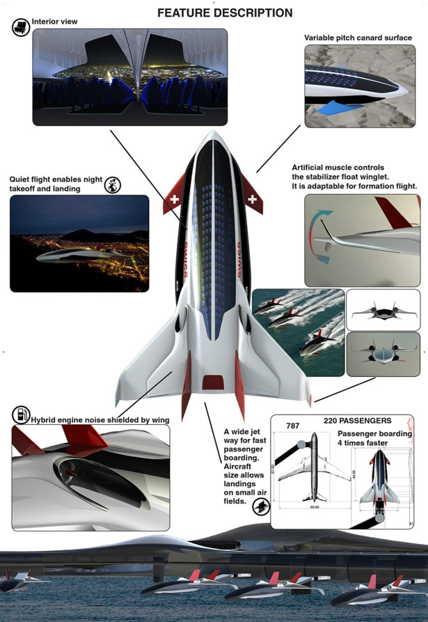 Redesigning Commercial Aircraft by Shabtai Hirshberg