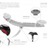 ReGenTherapy Therapeutic Shower Head Relaxes Your Neck