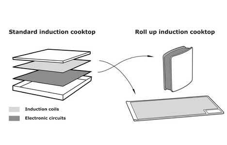 Roll Up Portable Induction Cooktop