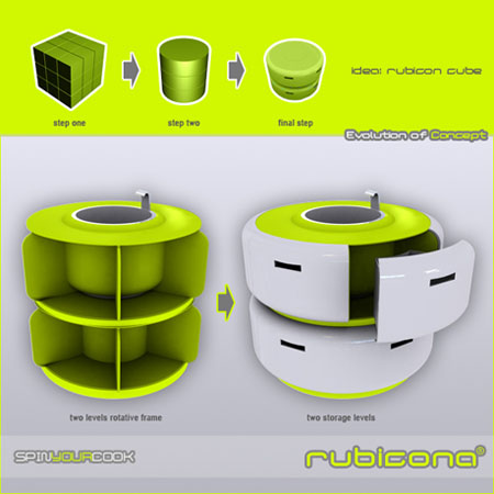 rubicona multi function kitchen