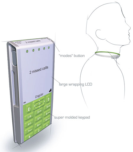 Work and Play with InTouch Cell Phone Concept
