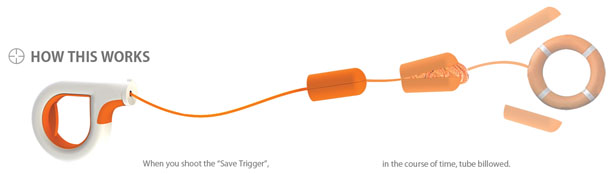 Save Trigger - Life Saving Device by Sujin Lee, Haeryung Lee and Moonjeong Choi