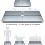 Scale : Expandable Multi Functional Body Scale