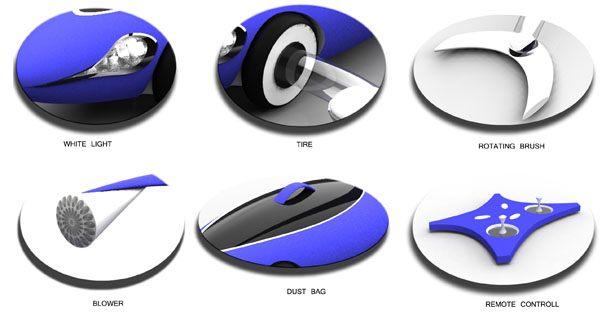Scorio Robotic Vacuum Cleaner by Anoop M