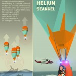 SeAngel Helium Rescuing System To Rescue Passengers on A Sinking Ship