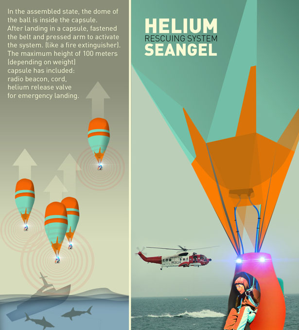 SeAngel Helium Rescuing System by Fedor Porshnev