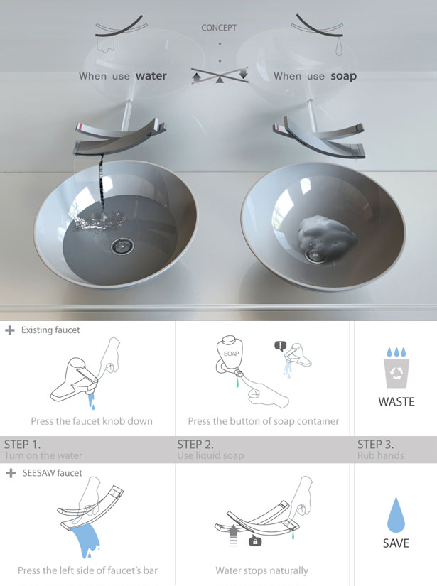 Seesaw Water Saving Faucet Can Reduce Water Waste in Public Restroom ...
