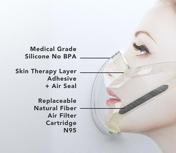 SEEUS95 Face Mask is Self Attaches, Skin Healing, Reusable Mask with N95 Bio-Filter