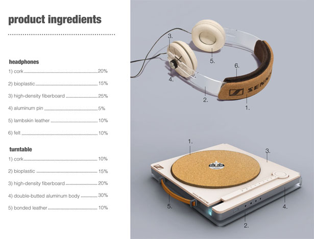 Sennheiser Eco-Vinyl Turntable by Matthew Lim