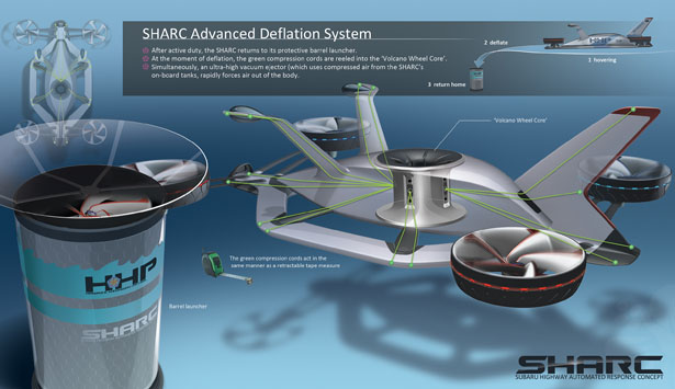 SHARC (Subaru Highway Automated Response Concept)