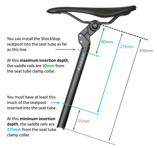 ShockStop Seatpost by Redshift Sports Adds Extra Suspension to Your Bike for Comy Ride