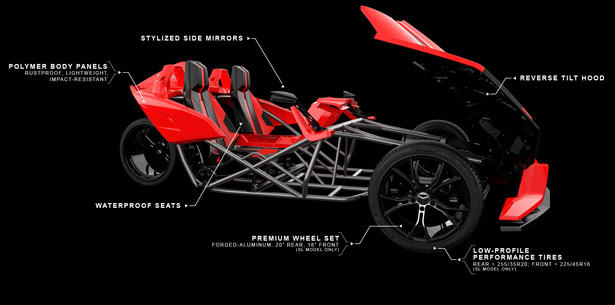 Slingshot 3-Wheel Motorcycle by Polaris