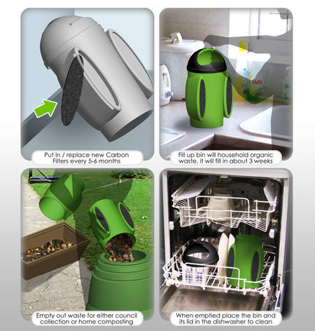 smell free compost bin