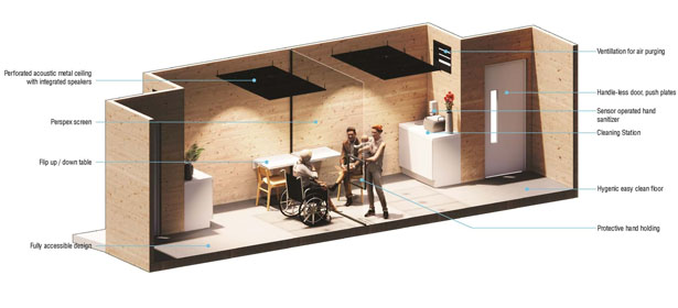 Social Contact Pod by Scott Brownrigg Allows You to Connect with Family During Coronavirus (Covid19) Pandemic