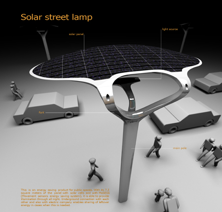 solar powered green street concept