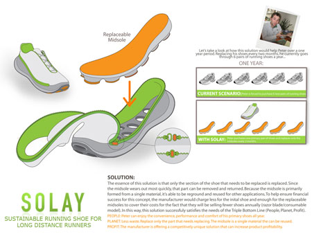 solay running shoe concept