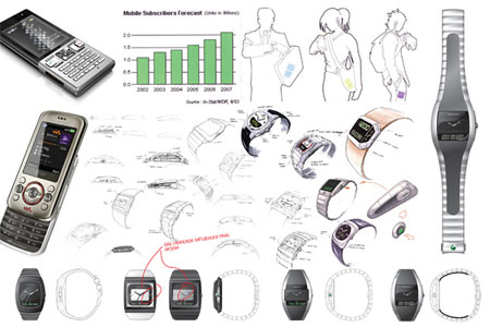 Bluetooth Watch Shows Caller ID And Transfers The Call To The ...