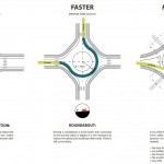 Superloop Intersection for Self-Driving Cars by Atis Sedlenieks and Dārta Dambe
