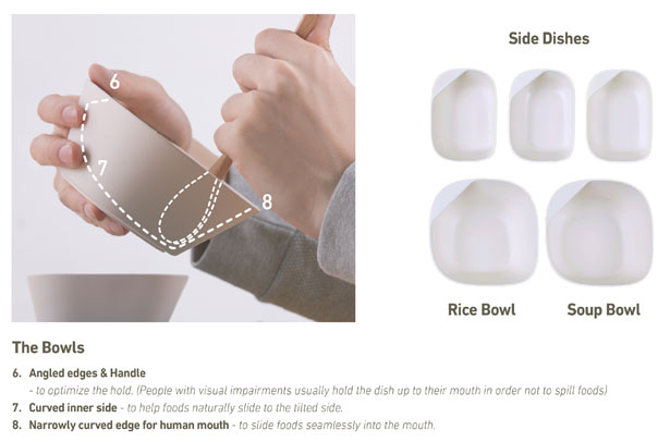Tangibowls - Tableware Set for Visually Impaired People