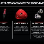 TaylorMade R11 Golf Driver Marks The Next Revolution in Golf Club Adjustability