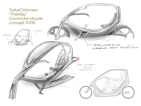 thisway bicycle design