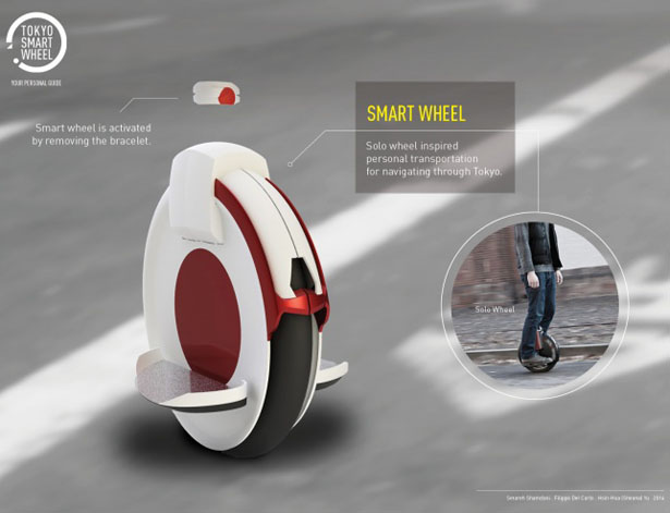 Tokyo Smart Wheel - Smart Guiding System