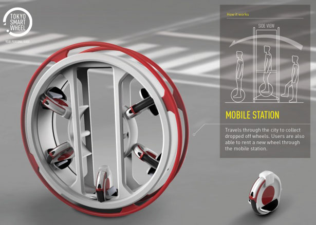 Tokyo Smart Wheel : Smart Guiding System for Tourists