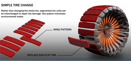 transforming multifunctional wheels