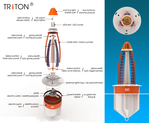 Triton Eco-Friendly Warning System by Dr Hakan Gursu from DesignNobis