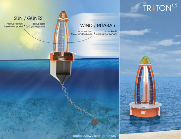Triton Eco Friendly Marine Equipment by Dr Hakan Gursu from DesignNobis