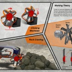 Twister Off-Road Vehicle Concept by Hankil Moon