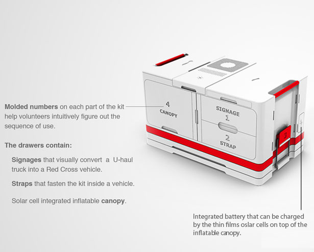 U-Haul Emergency Response Conversion Kit for The American Red Cross by Pengtao Yu