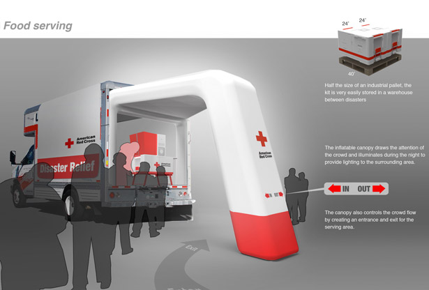 U-Haul Emergency Response Conversion Kit for The American Red Cross