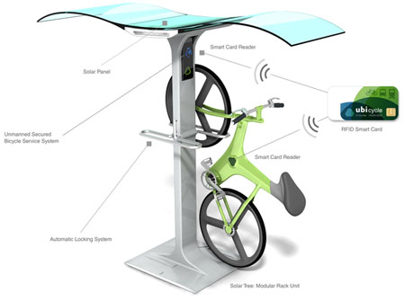 ubicycle public bicycle service system concept