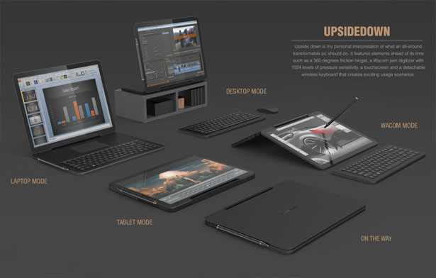 Upsidedown Convertible PC by Andrea Mangone