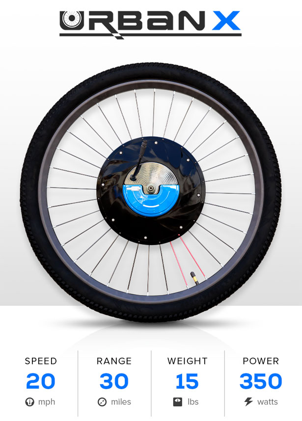 UrbanX Electric E-Bike Wheel transforms any bike to ebike instantly