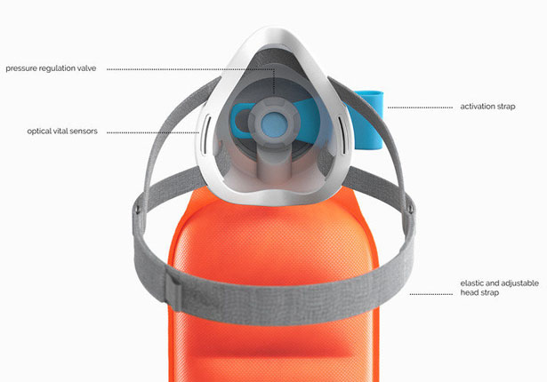 Vento Portable Device for Emergency Hypoxia Treatment by Patrick Krassnitzer