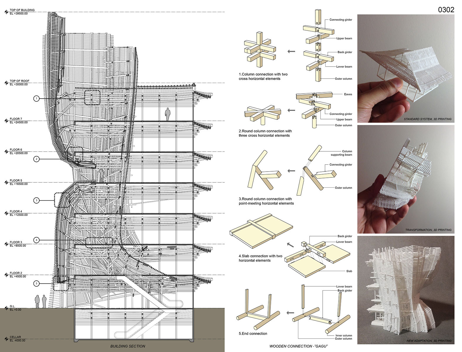 Inspired by Hanok, Vernacular Versatility Won 9th annual Evolo Skyscraper Competition