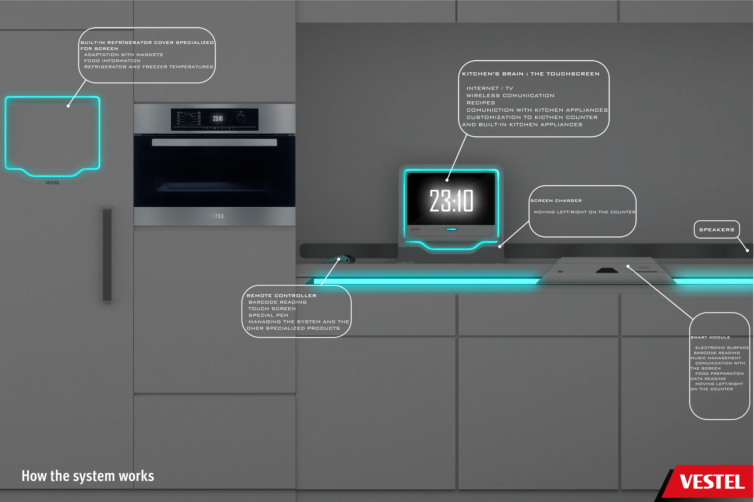 Vestel assist project introduces you to smart kitchen for Smart kitchen design
