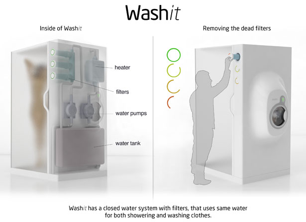Washit Shower and Washing Machine in One
