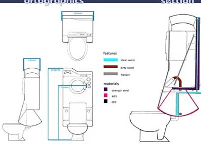 combination of washing machine and toilet