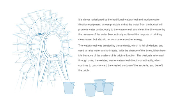 Waterhweel Filter Provides Fresh Water for Villagers by Li Fengze, Li Tingyu, and Xue Bomu