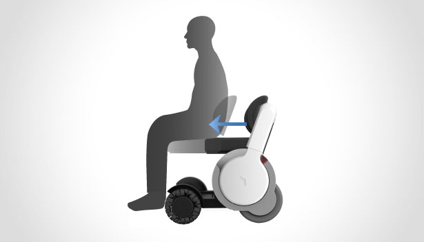 Whill Type-A Motorized Wheelchair