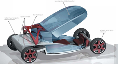 zero eco friendly vehicle concept