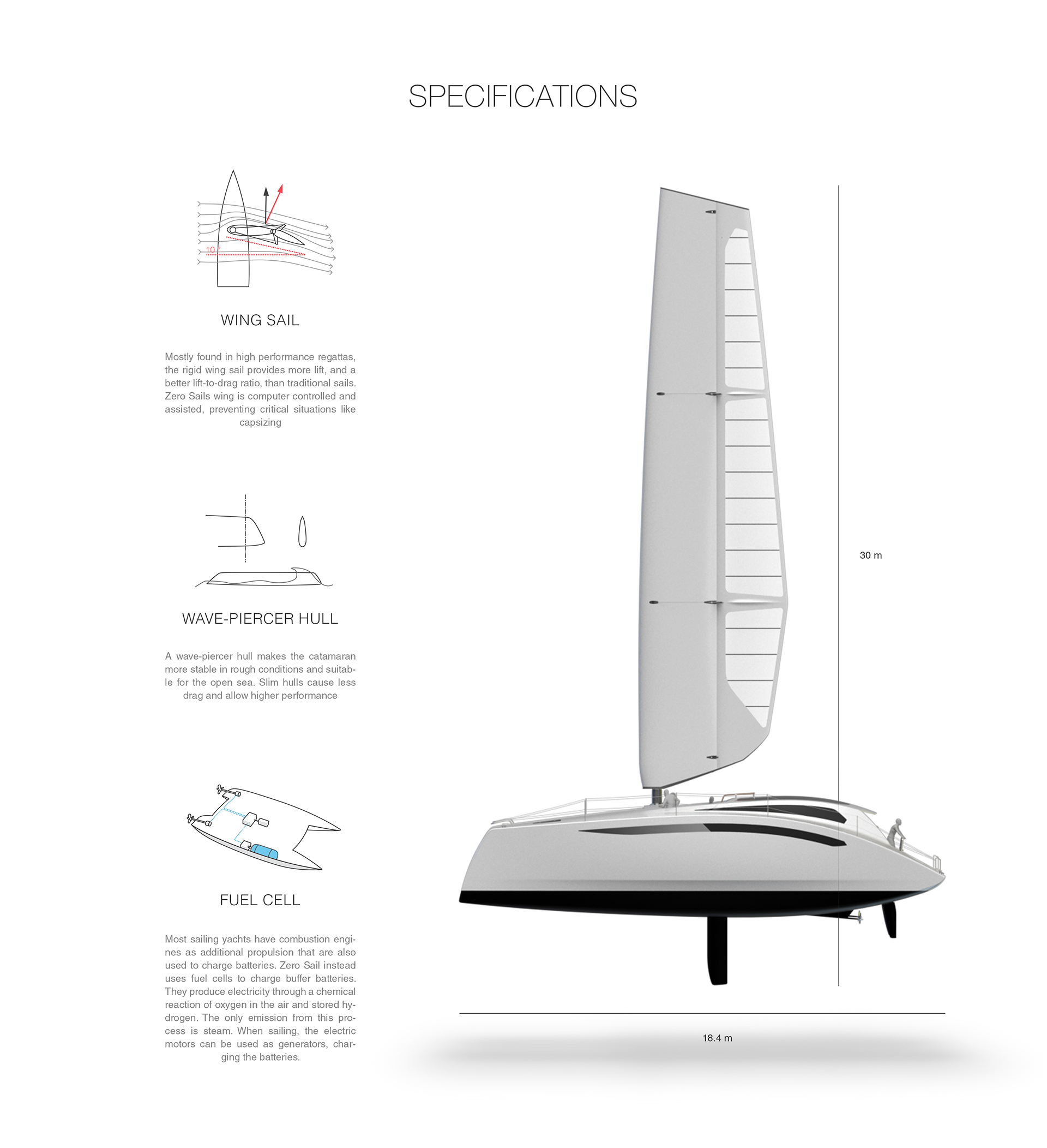 Zero Sail Concept Sailing Catamaran Features Modern Racing Catamaran Design - Tuvie
