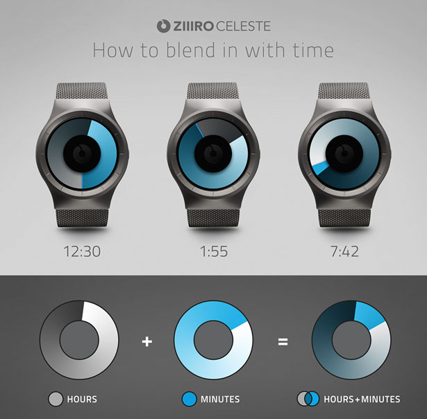 ZIIIRO Celeste Watch